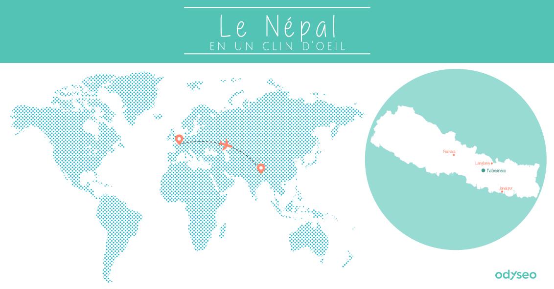 Le Népal en un clin d'oeil